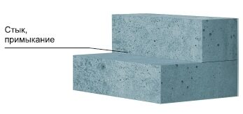 Рабочий шов бетонирования, примыкание